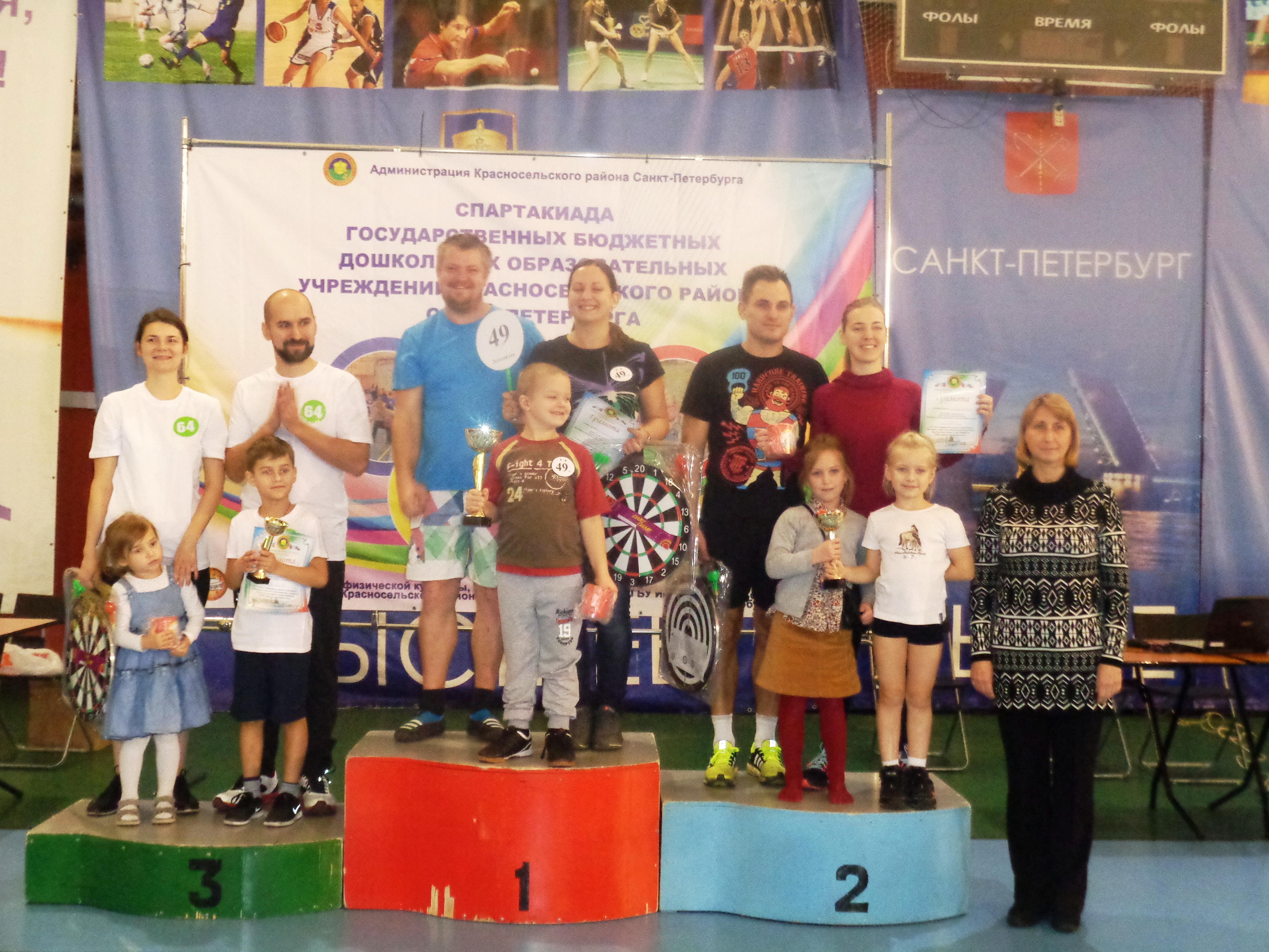 Соревнования «Папа, мама, я – спортивная семья» среди команд дошкольных учреждений
