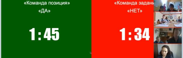 Коммуникативный турнир Чемпионата по финансовой грамотности Красносельского района